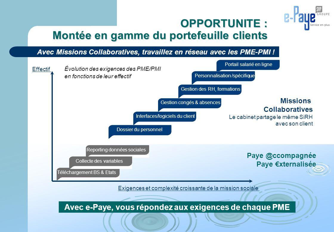 OPPORTUNITE : Montée en gamme du portefeuille clients Avec e-Paye, vous répondez aux exigences de chaque PME Avec Missions Collaboratives, travaillez