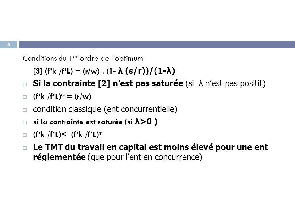 Conditions du 1 er ordre de l'optimum: [3] (f'k /f'L) = (r/w). (1- λ (s/r))/(1-λ)  Si la contrainte [2] n'est pas saturée (si λ n'est pas positif) 