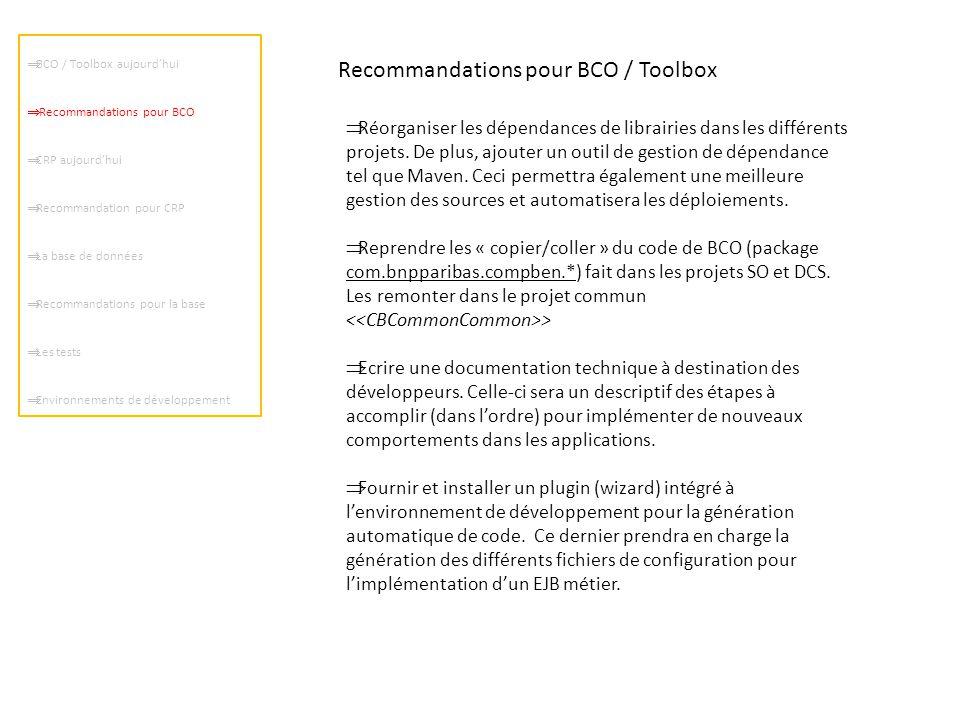  BCO / Toolbox aujourd'hui  Recommandations pour BCO  CRP aujourd'hui  Recommandation pour CRP  La base de données  Recommandations pour la base  Les tests  Environnements de développement  Réorganiser les dépendances de librairies dans les différents projets.