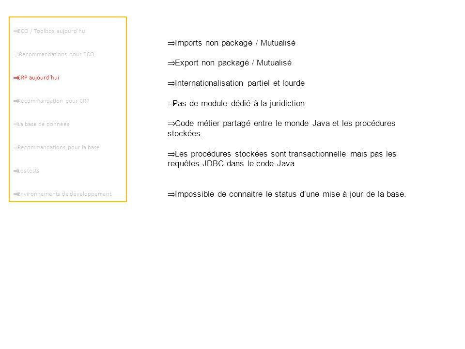  BCO / Toolbox aujourd'hui  Recommandations pour BCO  CRP aujourd'hui  Recommandation pour CRP  La base de données  Recommandations pour la base  Les tests  Environnements de développement  Imports non packagé / Mutualisé  Export non packagé / Mutualisé  Internationalisation partiel et lourde  Pas de module dédié à la juridiction  Code métier partagé entre le monde Java et les procédures stockées.