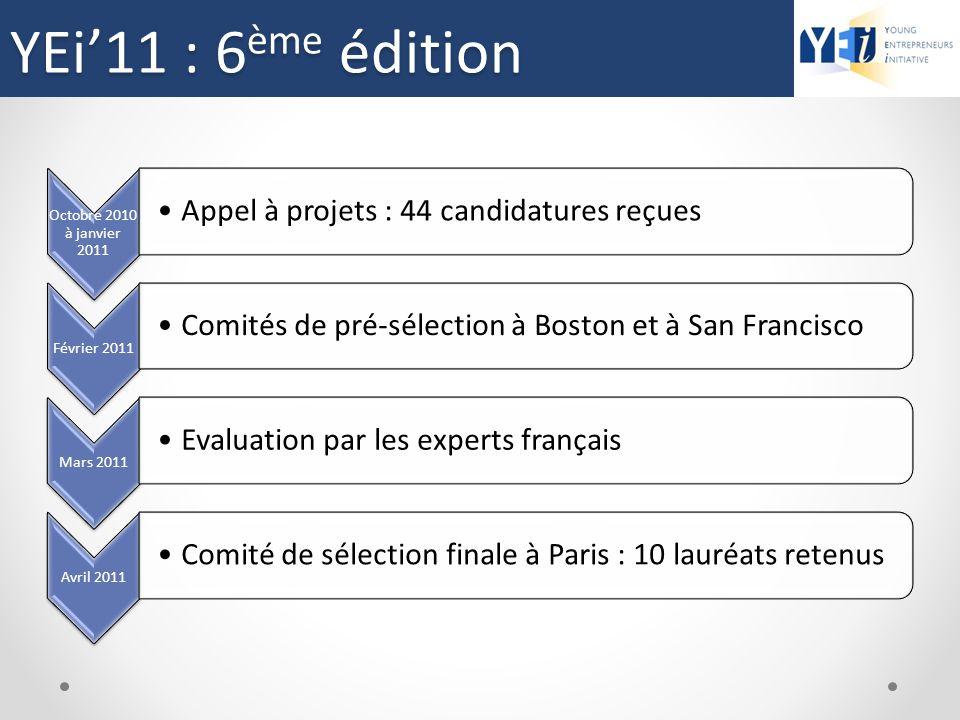 Octobre 2010 à janvier 2011 Appel à projets : 44 candidatures reçues Février 2011 Comités de pré-sélection à Boston et à San Francisco Mars 2011 Evalu