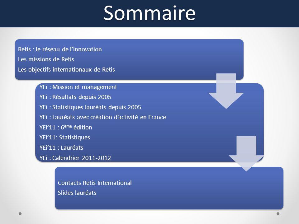 Sommaire Retis : le réseau de l'innovation Les missions de Retis Les objectifs internationaux de Retis YEi : Mission et management YEi : Résultats dep
