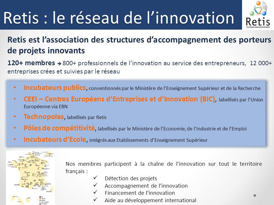Retis : le réseau de l'innovation Retis est l'association des structures d'accompagnement des porteurs de projets innovants 120+ membres  800+ profes