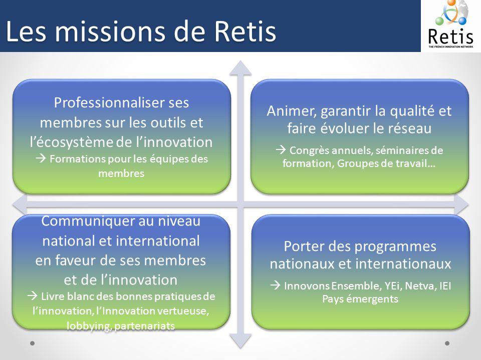 Les missions de Retis Professionnaliser ses membres sur les outils et l'écosystème de l'innovation  Formations pour les équipes des membres Animer, g