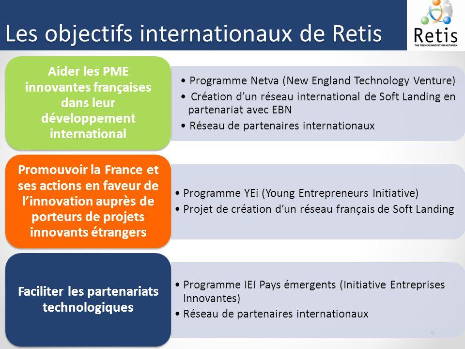 Les objectifs internationaux de Retis Programme Netva (New England Technology Venture) Création d'un réseau international de Soft Landing en partenari