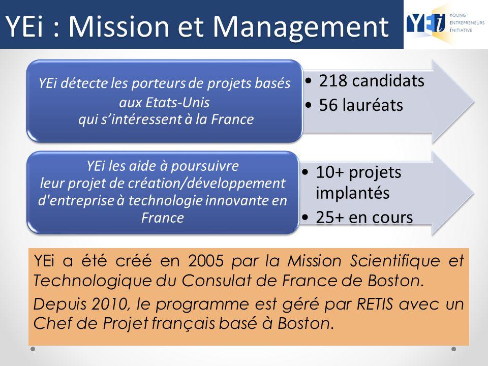 Résultats depuis 2005 6 compétitions 56 lauréats Sélection 10+ projets en France 25+ en progrès 15 en stand by 218 Candidats YEi : Résultats depuis 2005