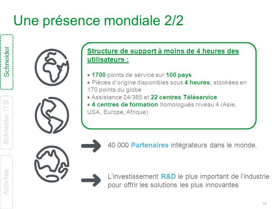 12 Une présence mondiale 2/2 Structure de support à moins de 4 heures des utilisateurs :  1700 points de service sur 100 pays  Pièces d'origine disp