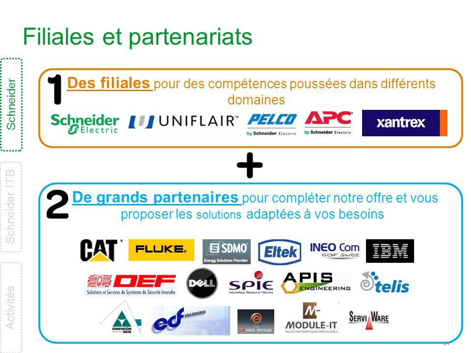 14 Filiales et partenariats De grands partenaires pour compléter notre offre et vous proposer les solutions adaptées à vos besoins Des filiales pour d