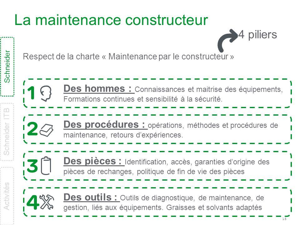 15 La maintenance constructeur Respect de la charte « Maintenance par le constructeur » 4 piliers Des hommes : Connaissances et maitrise des équipemen