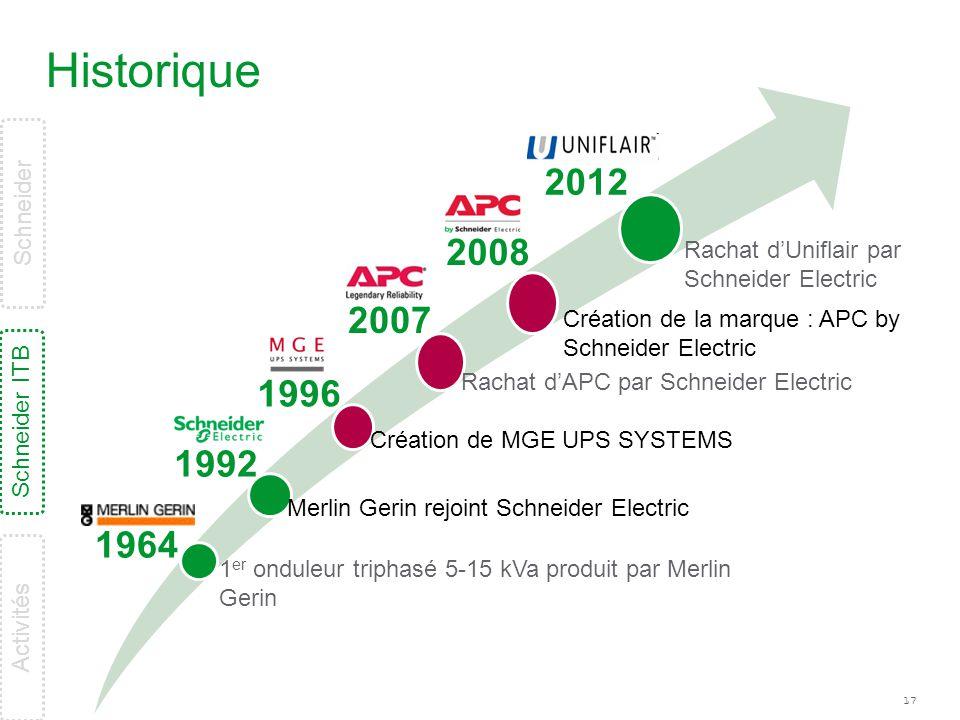 17 Historique 1964 1992 1 er onduleur triphasé 5-15 kVa produit par Merlin Gerin Merlin Gerin rejoint Schneider Electric 1996 Création de MGE UPS SYST