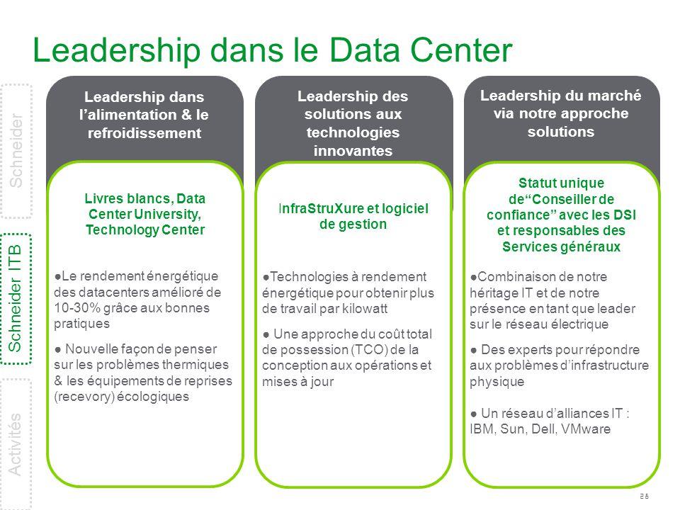28 Leadership dans le Data Center Leadership dans l'alimentation & le refroidissement Leadership des solutions aux technologies innovantes Leadership