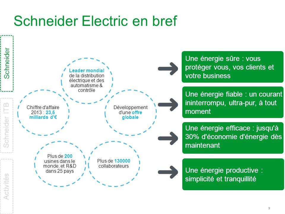 3 Leader mondial de la distribution électrique et des automatisme & contrôle Développement d'une offre globale Plus de 130000 collaborateurs Plus de 2