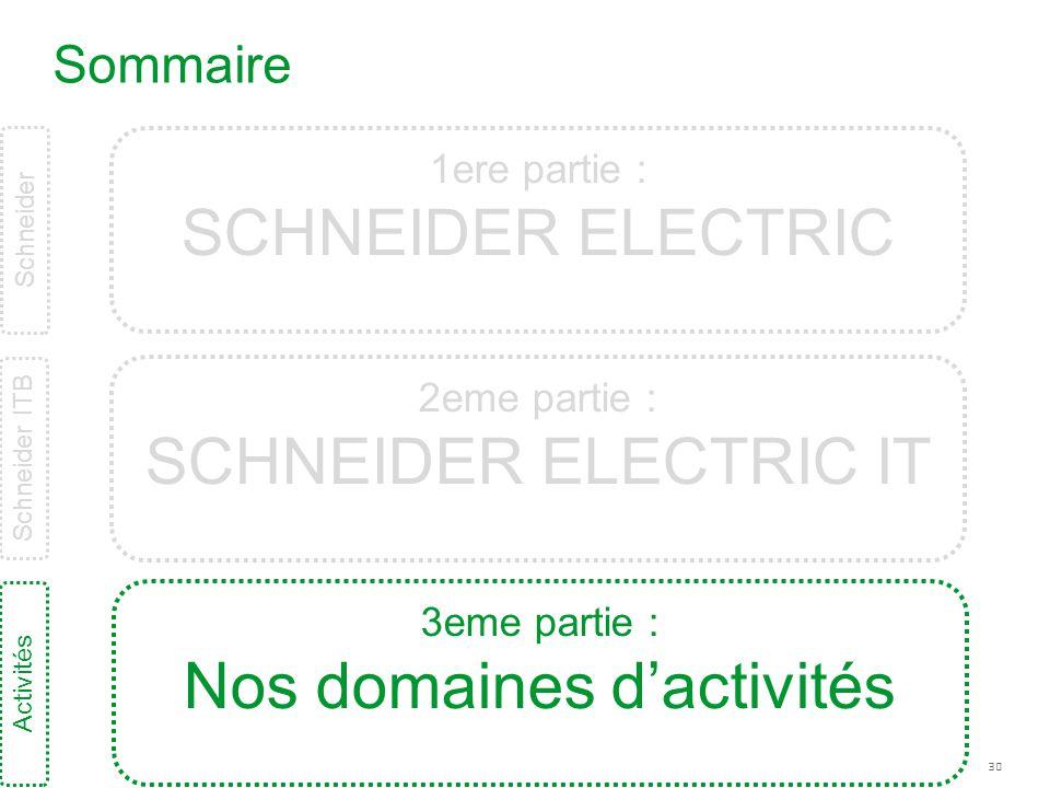 30 Sommaire Schneider ITB Schneider 1ere partie : SCHNEIDER ELECTRIC 2eme partie : SCHNEIDER ELECTRIC IT 3eme partie : Nos domaines d'activités Activi