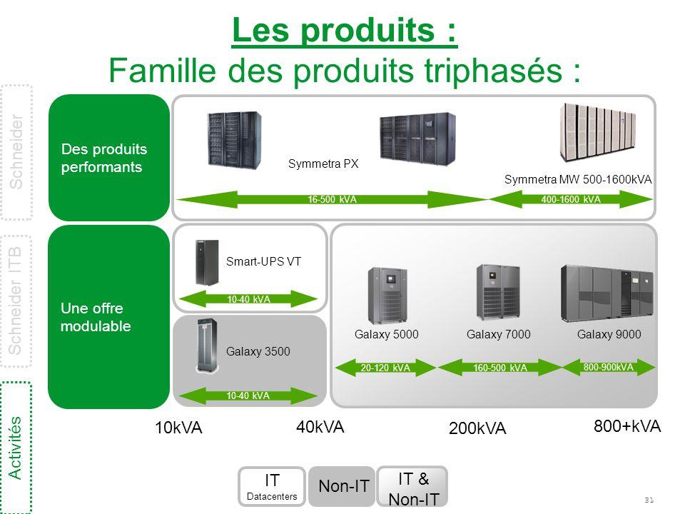 31 Les produits : Famille des produits triphasés : 10kVA Une offre modulable Des produits performants 40kVA 200kVA 800+kVA Symmetra PX Galaxy 5000 Sym