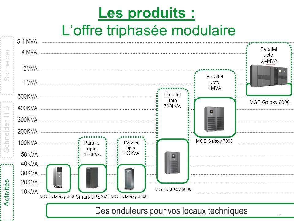 32 Les produits : L'offre triphasée modulaire 500KVA 2MVA 4 MVA 1MVA 300KVA 400KVA 200KVA 100KVA 50KVA 40KVA 30KVA 20KVA 10KVA Parallel upto 720kVA Pa