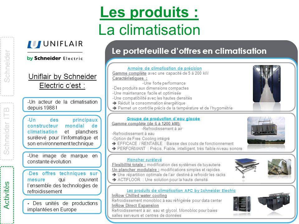 33 Les produits : La climatisation Le portefeuille d'offres en climatisation Armoire de climatisation de précision Gamme complète avec une capacité de