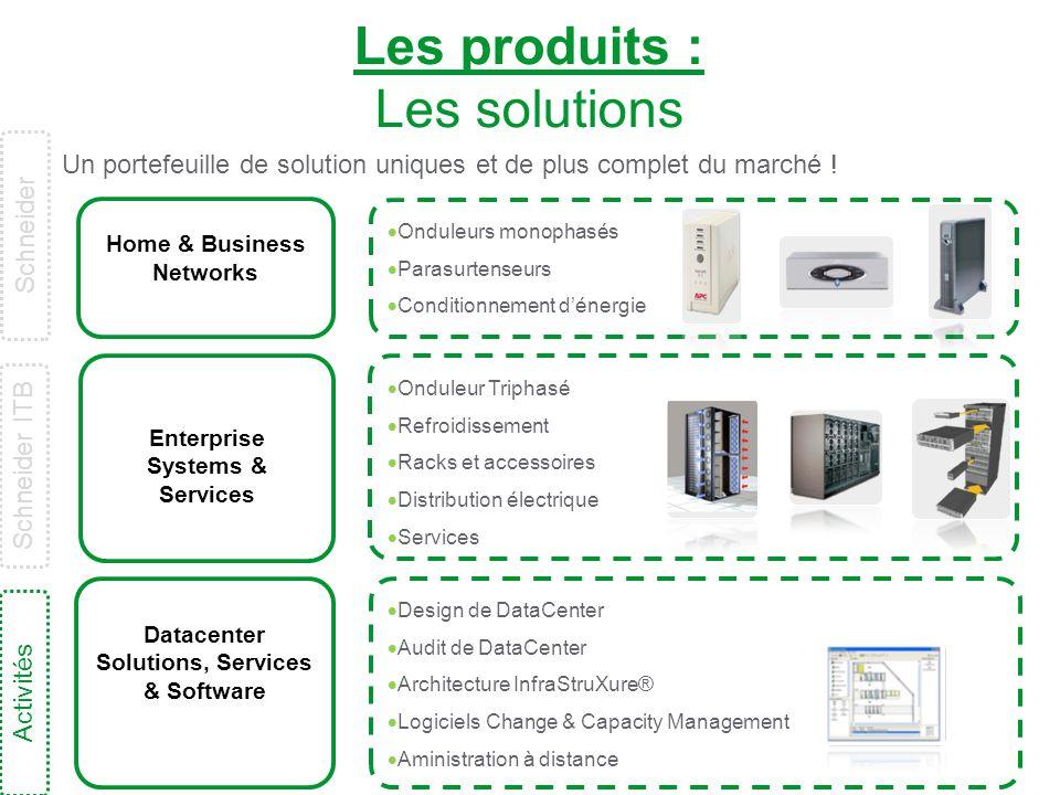 34 Les produits : Les solutions Enterprise Systems & Services Home & Business Networks Datacenter Solutions, Services & Software  Onduleur Triphasé 