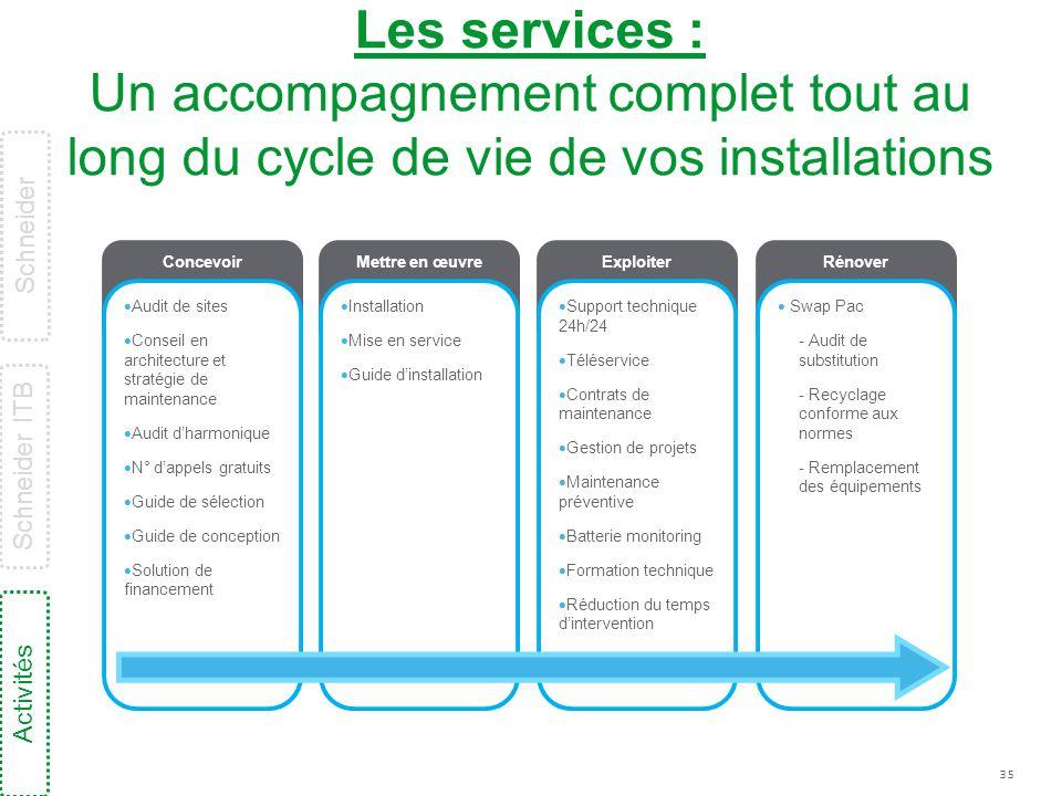 35 Les services : Un accompagnement complet tout au long du cycle de vie de vos installations Concevoir  Audit de sites  Conseil en architecture et