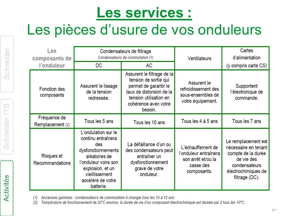 37 Les services : Les pièces d'usure de vos onduleurs Schneider ITB Schneider Activités