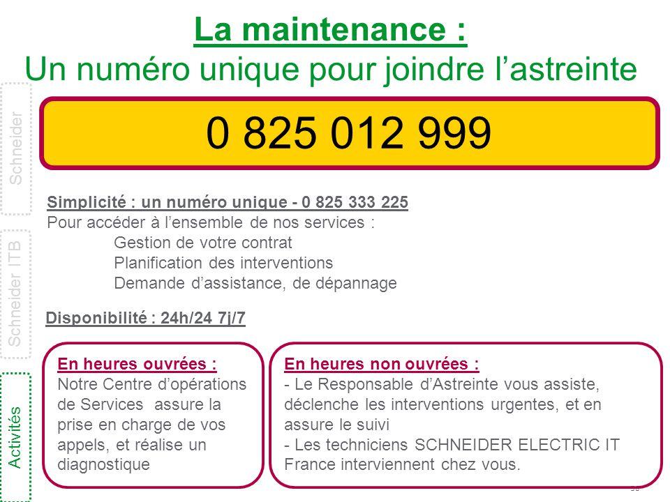 38 La maintenance : Un numéro unique pour joindre l'astreinte 0 825 012 999 Simplicité : un numéro unique - 0 825 333 225 Pour accéder à l'ensemble de