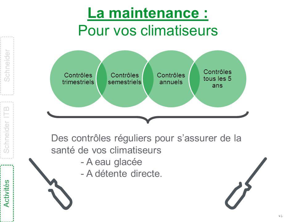 41 La maintenance : Pour vos climatiseurs Contrôles trimestriels Contrôles semestriels Contrôles annuels Contrôles tous les 5 ans Des contrôles réguli