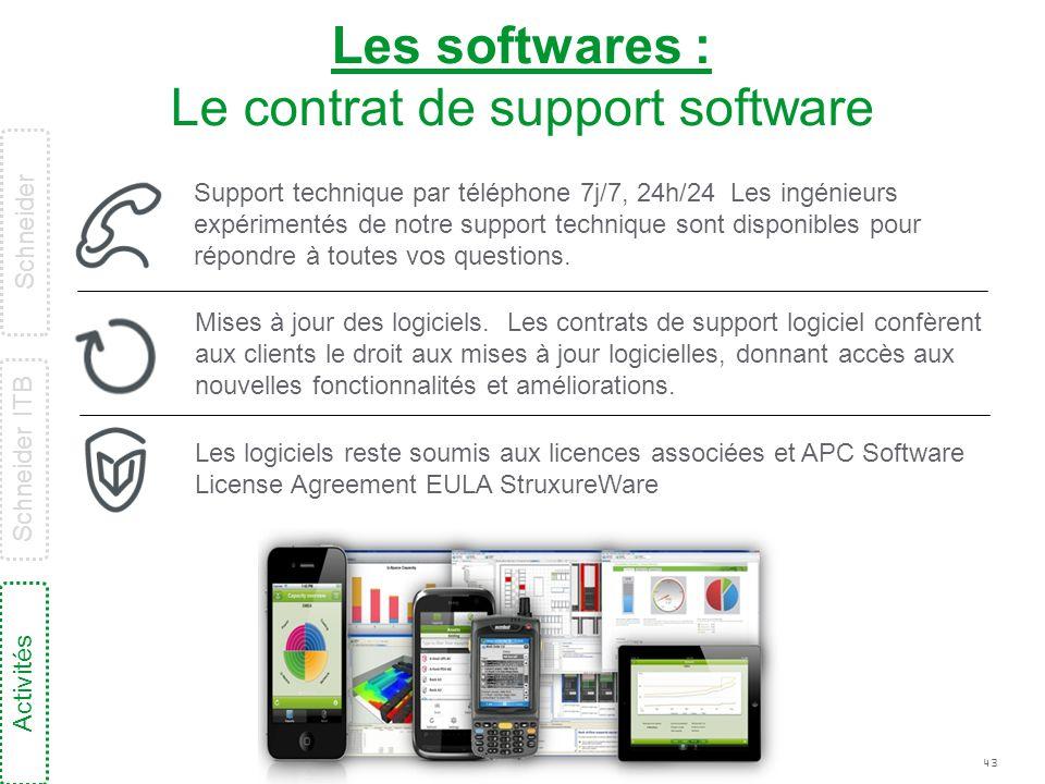 43 Les softwares : Le contrat de support software Support technique par téléphone 7j/7, 24h/24 Les ingénieurs expérimentés de notre support technique