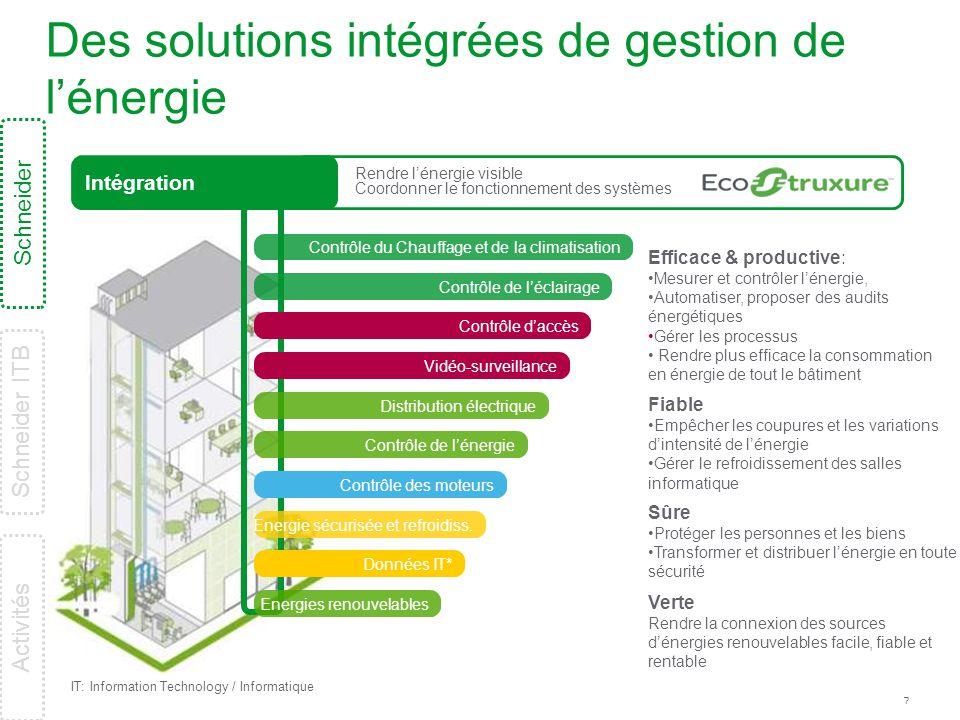 7 Des solutions intégrées de gestion de l'énergie Fiable Empêcher les coupures et les variations d'intensité de l'énergie Gérer le refroidissement des