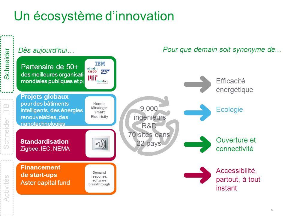 8 9,000 ingénieurs R&D 70 sites dans 22 pays Un écosystème d'innovation Ecologie Efficacité énergétique Ouverture et connectivité Accessibilité, parto