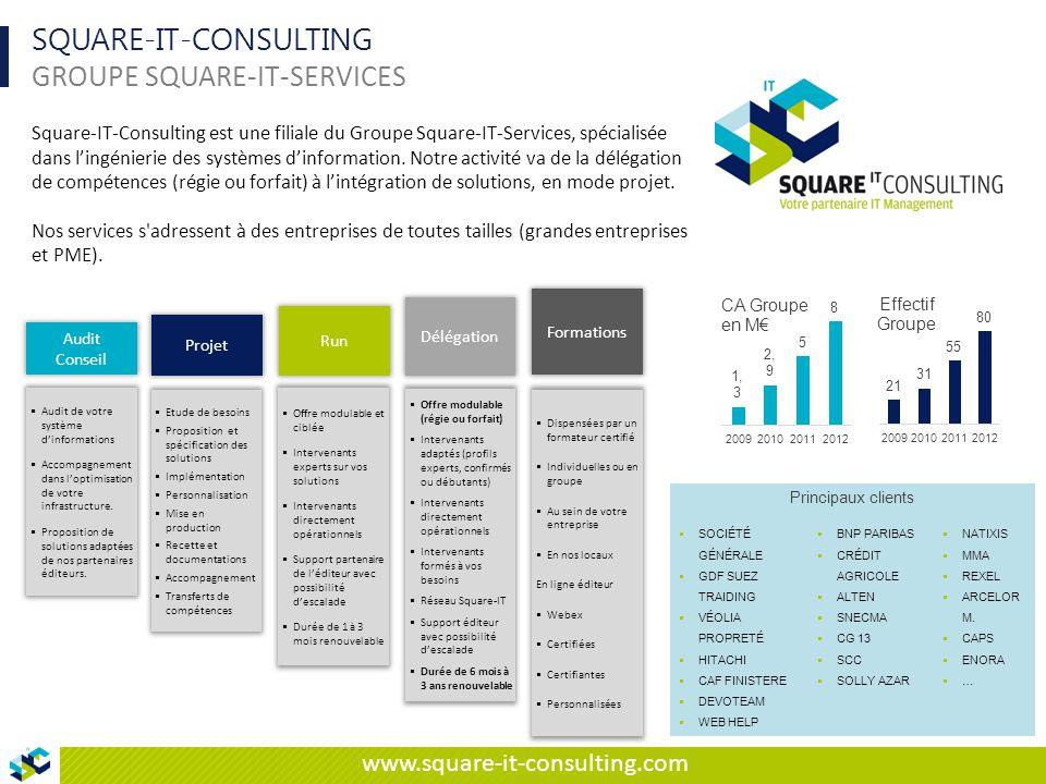 www.square-it-consulting.com SQUARE-IT-CONSULTING GROUPE SQUARE-IT-SERVICES Square-IT-Consulting est une filiale du Groupe Square-IT-Services, spécialisée dans l'ingénierie des systèmes d'information.