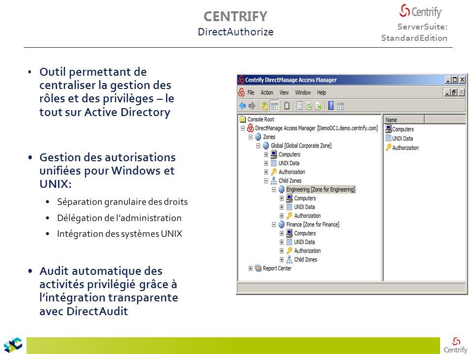 Outil permettant de centraliser la gestion des rôles et des privilèges – le tout sur Active Directory Gestion des autorisations unifiées pour Windows