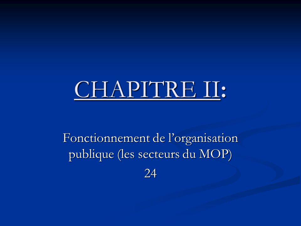 CHAPITRE II: Fonctionnement de l'organisation publique (les secteurs du MOP) 24