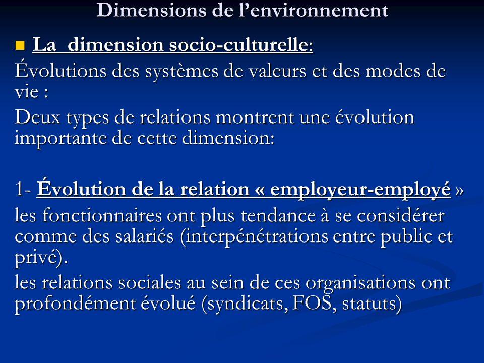 Dimensions de l'environnement La dimension socio-culturelle: La dimension socio-culturelle: Évolutions des systèmes de valeurs et des modes de vie : D