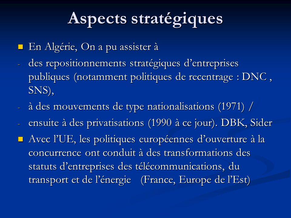 Aspects stratégiques En Algérie, On a pu assister à En Algérie, On a pu assister à - des repositionnements stratégiques d'entreprises publiques (notam