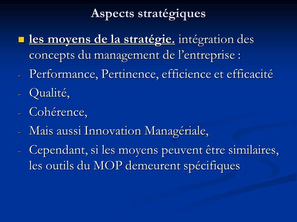 Aspects stratégiques les moyens de la stratégie. intégration des concepts du management de l'entreprise : les moyens de la stratégie. intégration des