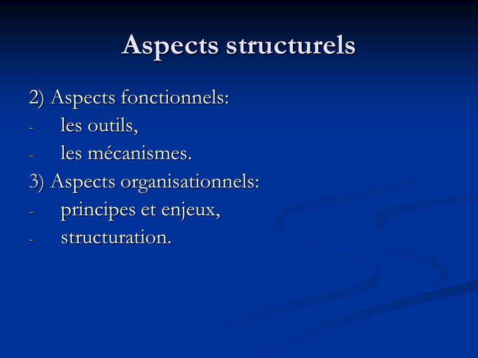 Aspects structurels 2) Aspects fonctionnels: - les outils, - les mécanismes. 3) Aspects organisationnels: - principes et enjeux, - structuration.