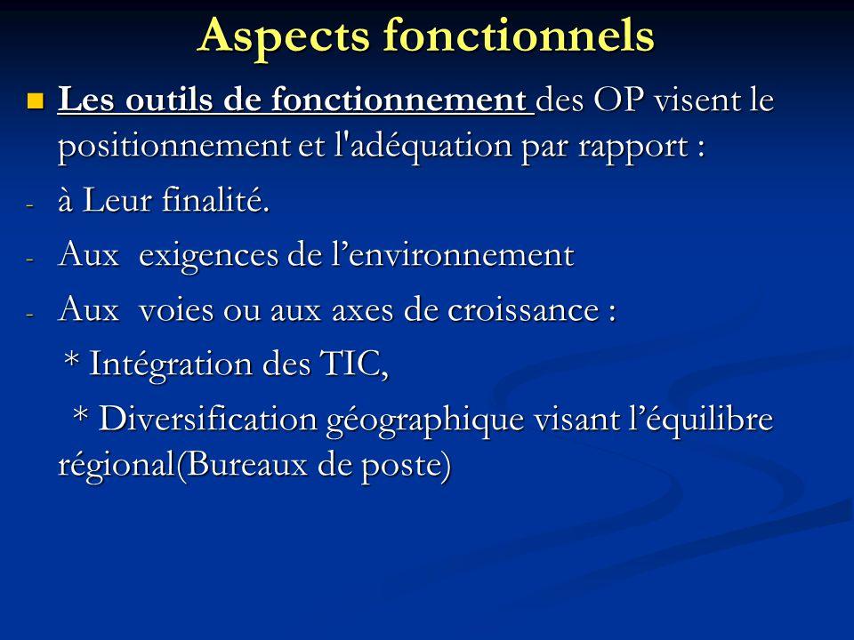 Aspects fonctionnels Les outils de fonctionnement des OP visent le positionnement et l'adéquation par rapport : Les outils de fonctionnement des OP vi