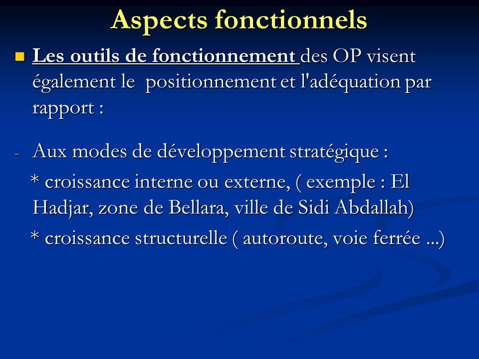 Aspects fonctionnels Les outils de fonctionnement des OP visent également le positionnement et l'adéquation par rapport : Les outils de fonctionnement