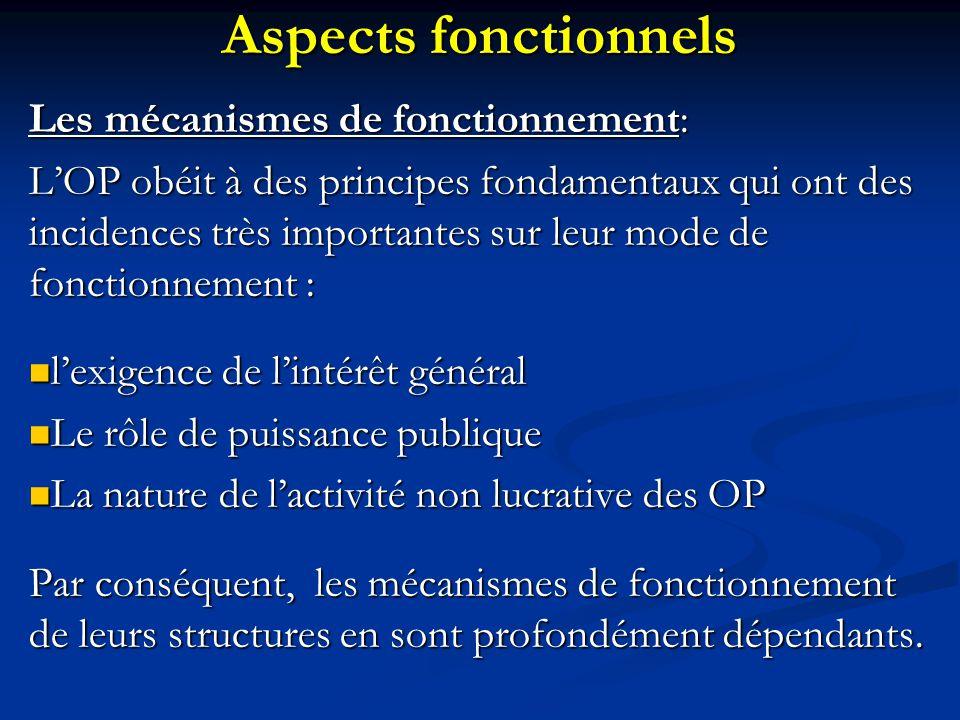 Aspects fonctionnels Les mécanismes de fonctionnement: L'OP obéit à des principes fondamentaux qui ont des incidences très importantes sur leur mode d