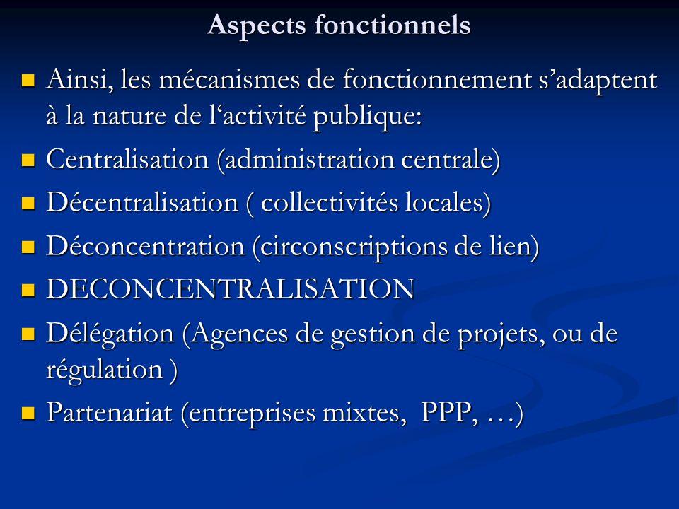 Aspects fonctionnels Ainsi, les mécanismes de fonctionnement s'adaptent à la nature de l'activité publique: Ainsi, les mécanismes de fonctionnement s'