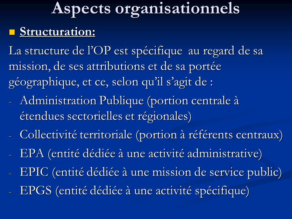 Aspects organisationnels Structuration: Structuration: La structure de l'OP est spécifique au regard de sa mission, de ses attributions et de sa porté