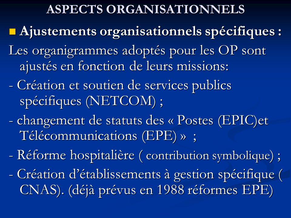 ASPECTS ORGANISATIONNELS Ajustements organisationnels spécifiques : Ajustements organisationnels spécifiques : Les organigrammes adoptés pour les OP s