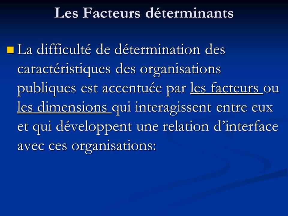 Les Facteurs déterminants Ces facteurs sont: Ces facteurs sont: - d'ordre externe: les dimensions de l'environnement - d'ordre interne : les aspects liés au fonctionnement ( ce qui est communément appelé les secteurs du management de l'organisation publique)