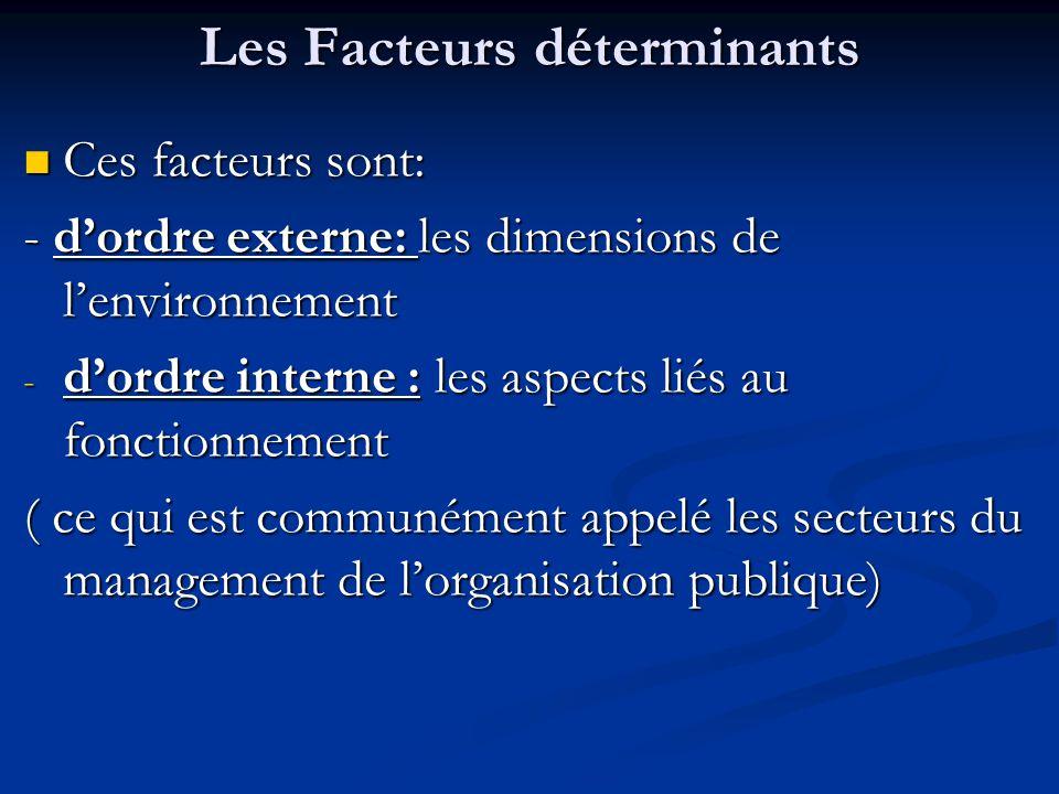 Les Facteurs déterminants Ces facteurs sont: Ces facteurs sont: - d'ordre externe: les dimensions de l'environnement - d'ordre interne : les aspects l