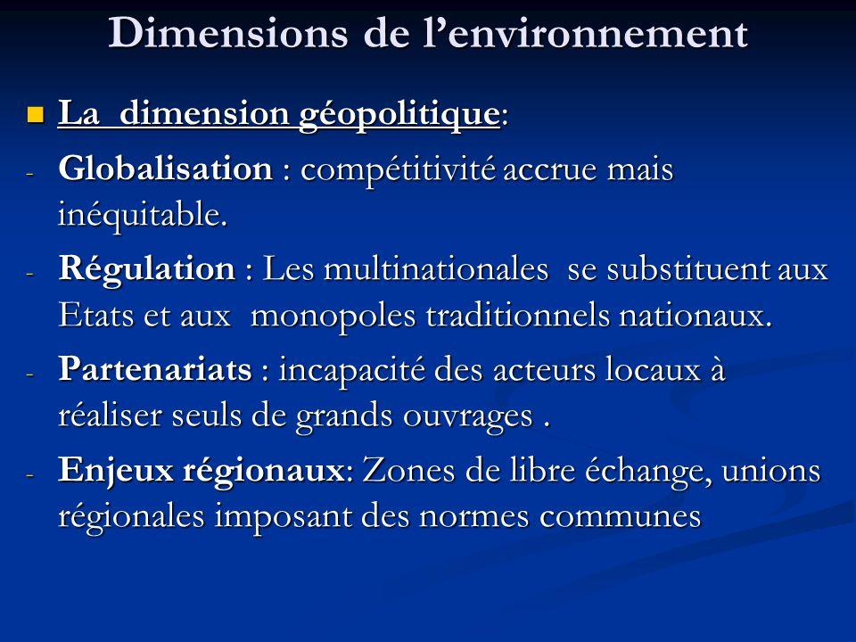 Dimensions de l'environnement La dimension géopolitique: La dimension géopolitique: - Globalisation : compétitivité accrue mais inéquitable. - Régulat