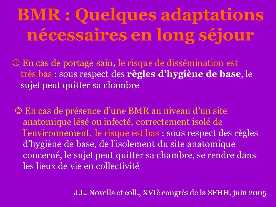 BMR : Quelques adaptations nécessaires en long séjour J.L. Novella et coll., XVIè congrès de la SFHH, juin 2005  En cas de portage sain, le risque de