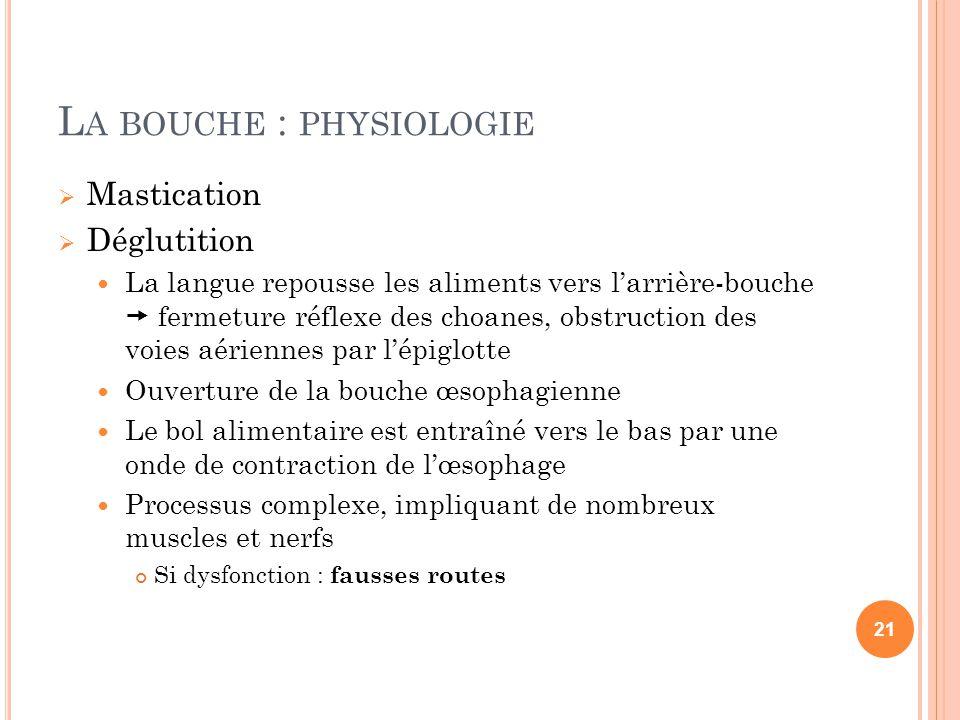 L A BOUCHE : PHYSIOLOGIE  Mastication  Déglutition La langue repousse les aliments vers l'arrière-bouche  fermeture réflexe des choanes, obstructio