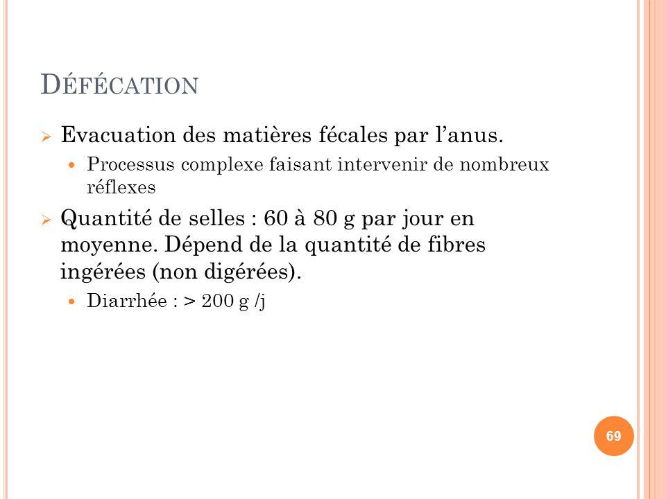 D ÉFÉCATION  Evacuation des matières fécales par l'anus. Processus complexe faisant intervenir de nombreux réflexes  Quantité de selles : 60 à 80 g
