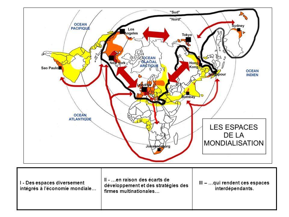 I - Des espaces diversement intégrés à l'économie mondiale… II - …en raison des écarts de développement et des stratégies des firmes multinationales… III – …qui rendent ces espaces interdépendants.