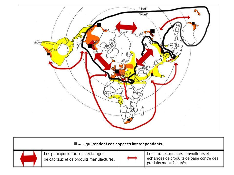 Les principaux flux : des échanges de capitaux et de produits manufacturés.