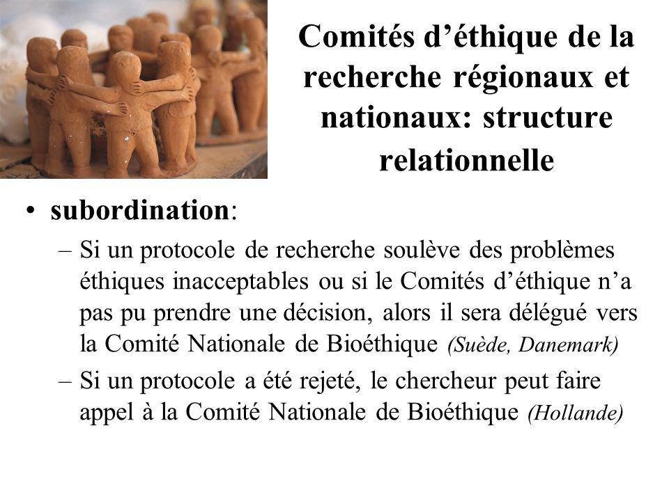 Comités d'éthique de la recherche régionaux et nationaux: structure relationnelle subordination: –Si un protocole de recherche soulève des problèmes éthiques inacceptables ou si le Comités d'éthique n'a pas pu prendre une décision, alors il sera délégué vers la Comité Nationale de Bioéthique (Suède, Danemark) –Si un protocole a été rejeté, le chercheur peut faire appel à la Comité Nationale de Bioéthique (Hollande)